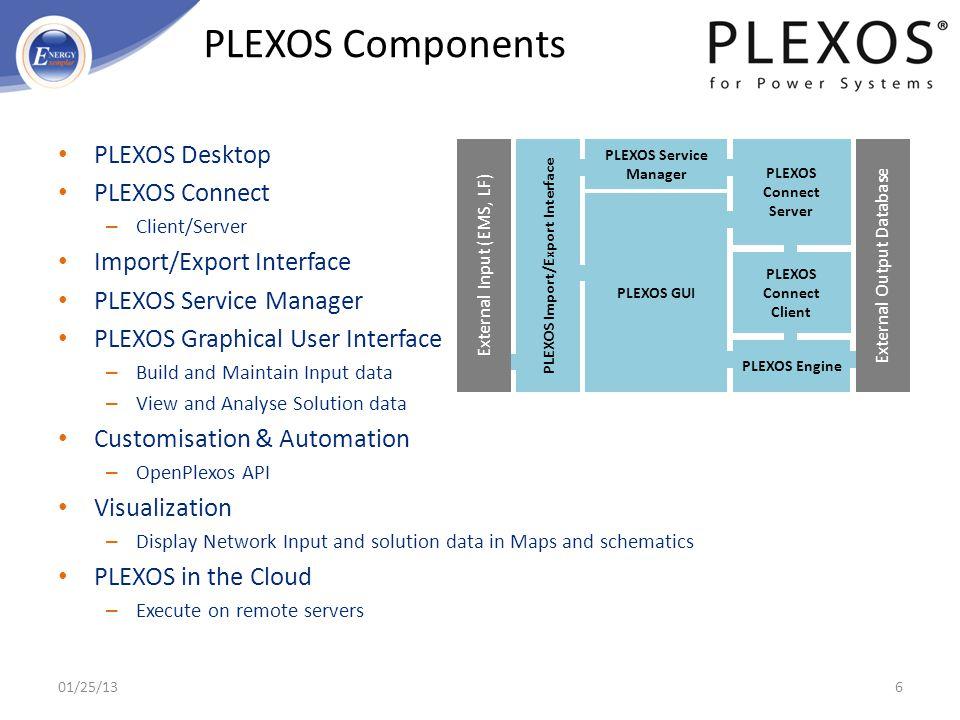 PLEXOS Desktop PLEXOS Connect – Client/Server Import/Export Interface PLEXOS Service Manager PLEXOS Graphical User Interface – Build and Maintain Inpu