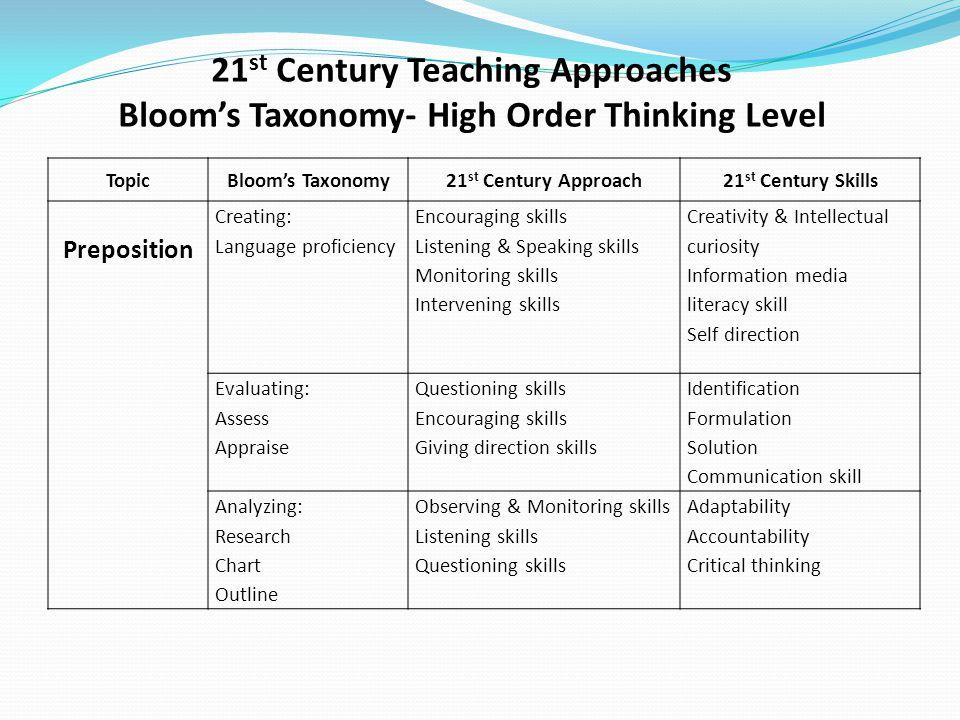 TopicBloom's Taxonomy21 st Century Approach21 st Century Skills Preposition Creating: Language proficiency Encouraging skills Listening & Speaking ski