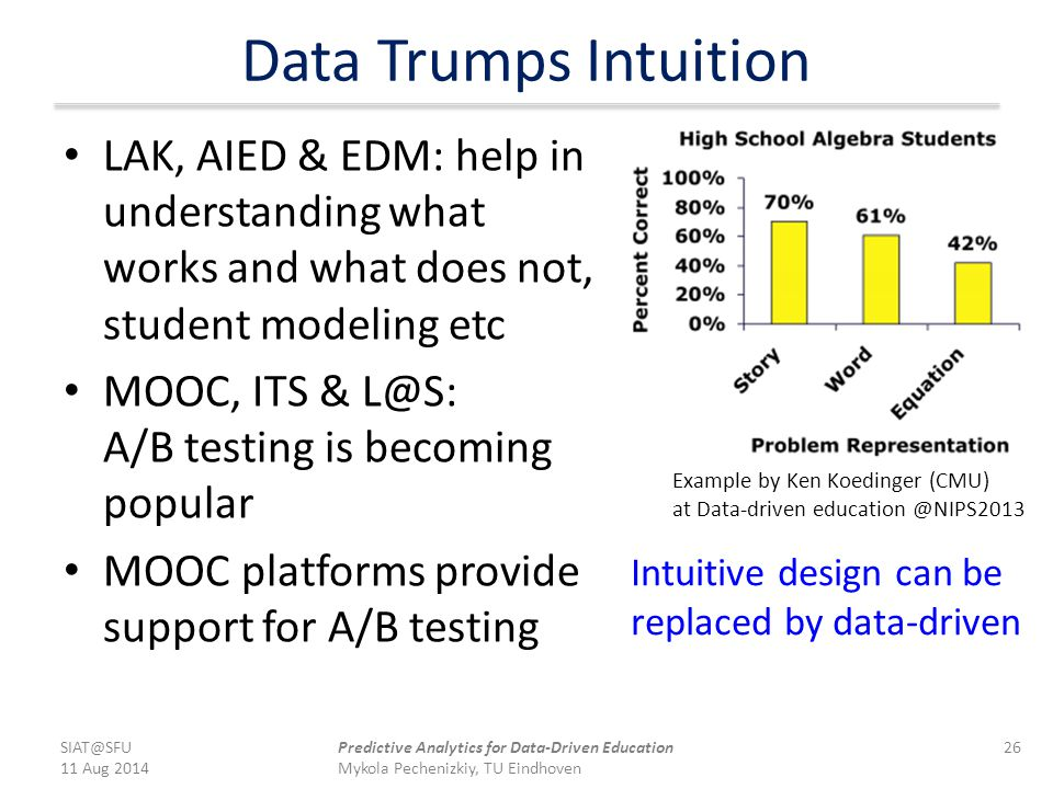 Data Trumps Intuition LAK, AIED & EDM: help in understanding what works and what does not, student modeling etc MOOC, ITS & L@S: A/B testing is becomi
