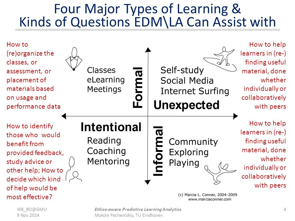 Four Major Types of Learning & Kinds of Questions EDM\LA Can Assist with How to (re)organize the classes, or assessment, or placement of materials bas