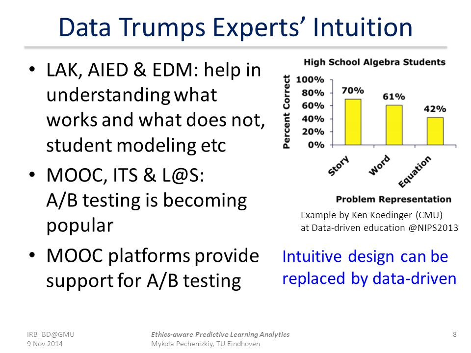 Data Trumps Experts' Intuition LAK, AIED & EDM: help in understanding what works and what does not, student modeling etc MOOC, ITS & L@S: A/B testing