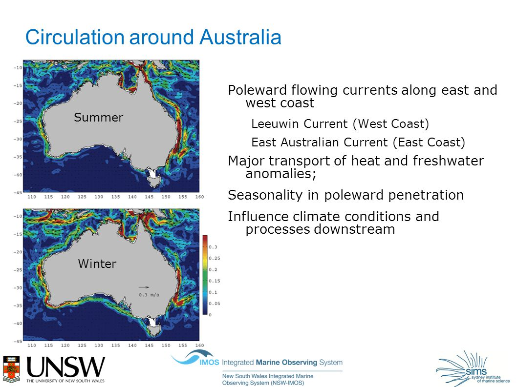 Circulation around Australia Poleward flowing currents along east and west coast Leeuwin Current (West Coast) East Australian Current (East Coast) Major transport of heat and freshwater anomalies; Seasonality in poleward penetration Influence climate conditions and processes downstream Summer Winter