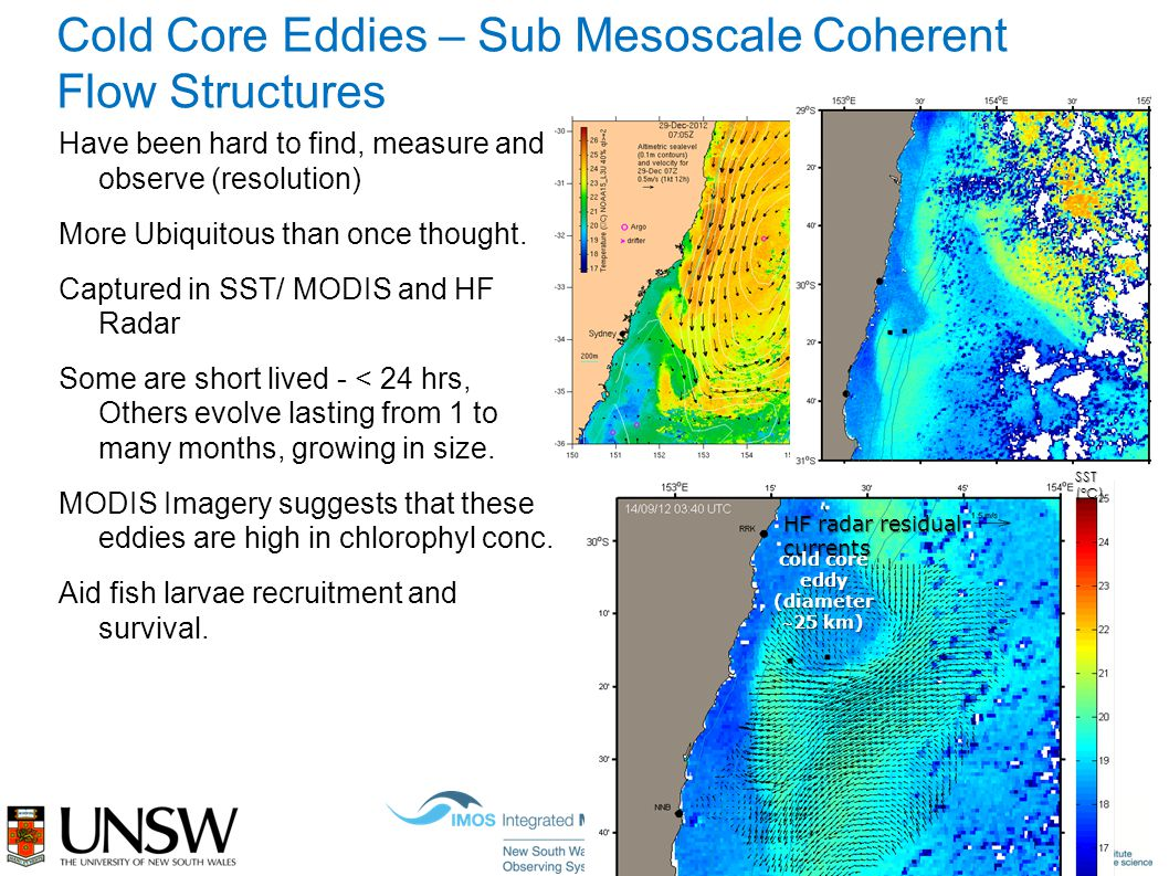 Cold Core Eddies – Sub Mesoscale Coherent Flow Structures Have been hard to find, measure and observe (resolution) More Ubiquitous than once thought.