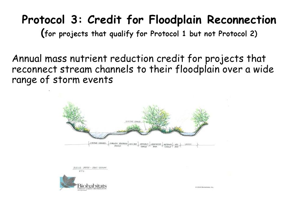 Annual mass nutrient reduction credit for projects that reconnect stream channels to their floodplain over a wide range of storm events Protocol 3: Cr