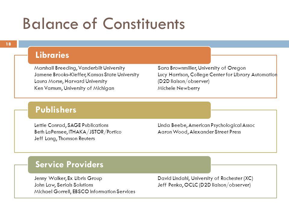 Balance of Constituents LibrariesPublishersService Providers 18 Marshall Breeding, Vanderbilt University Jamene Brooks-Kieffer, Kansas State Universit