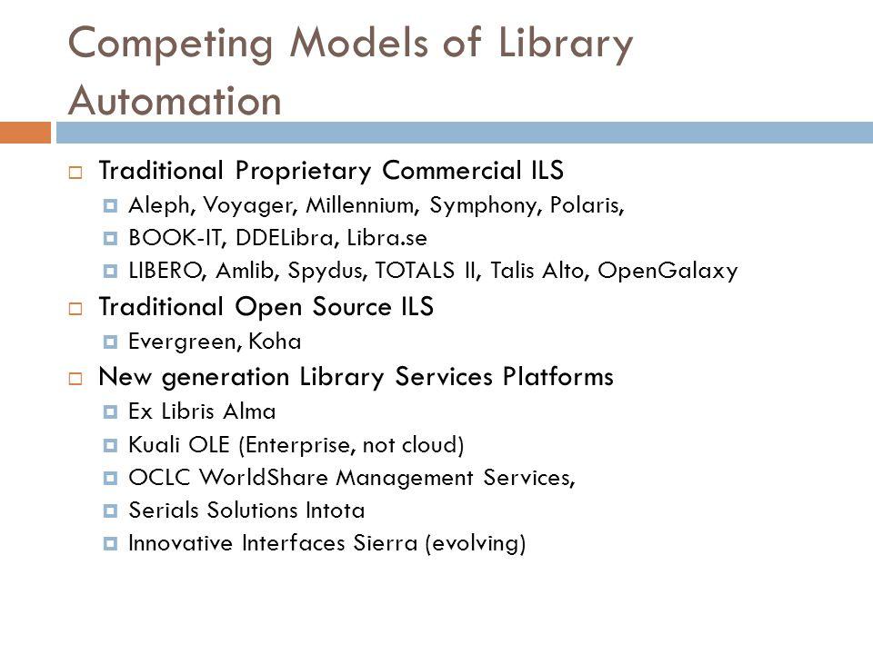  Traditional Proprietary Commercial ILS  Aleph, Voyager, Millennium, Symphony, Polaris,  BOOK-IT, DDELibra, Libra.se  LIBERO, Amlib, Spydus, TOTAL