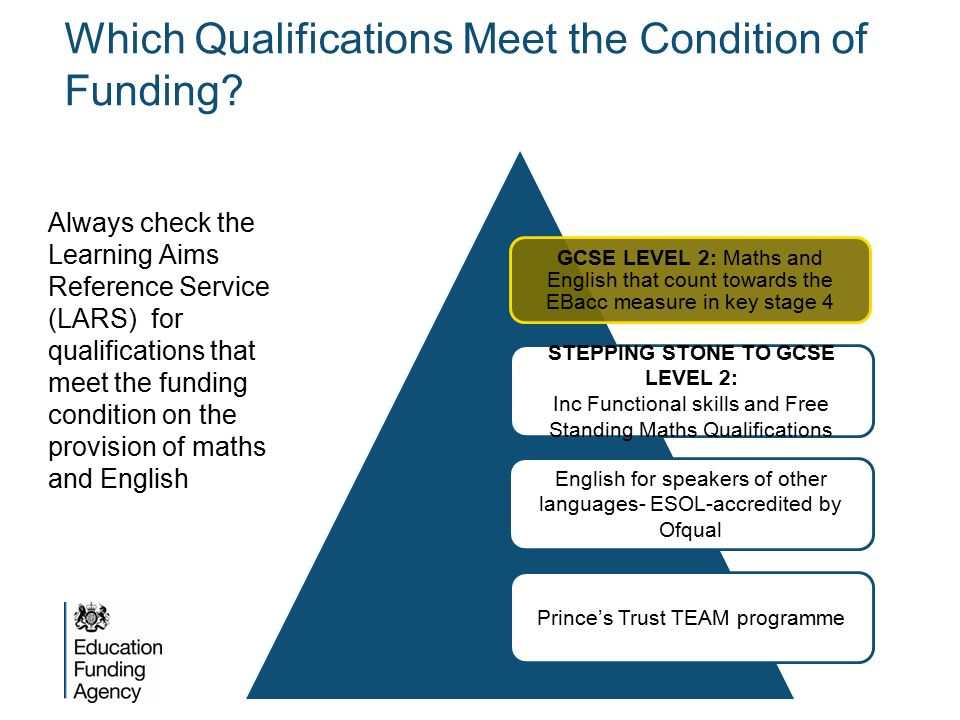Which Qualifications Meet the Condition of Funding? Always check the Learning Aims Reference Service (LARS) for qualifications that meet the funding c