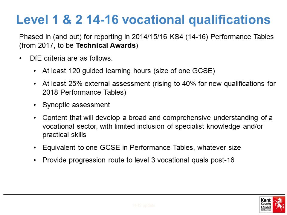 Level 1 & 2 14-16 vocational qualifications Phased in (and out) for reporting in 2014/15/16 KS4 (14-16) Performance Tables (from 2017, to be Technical