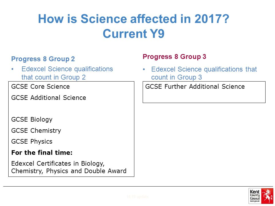 How is Science affected in 2017? Current Y9 Progress 8 Group 2 Edexcel Science qualifications that count in Group 2 14-19 update69 GCSE Core Science G