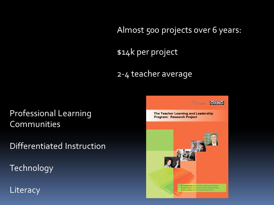 Almost 500 projects over 6 years: $14k per project 2-4 teacher average Professional Learning Communities Differentiated Instruction Technology Literac