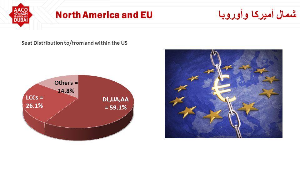 شمال أميركا وأوروبا North America and EU