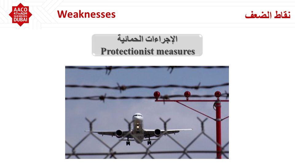 الإجراءات الحمائية Protectionist measures نقاط الضعف Weaknesses