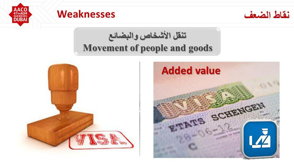 تنقل الأشخاص والبضائع Movement of people and goods Added value نقاط الضعف Weaknesses