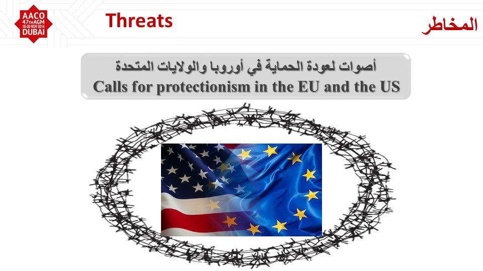 المخاطر Threats أصوات لعودة الحماية في أوروبا والولايات المتحدة Calls for protectionism in the EU and the US