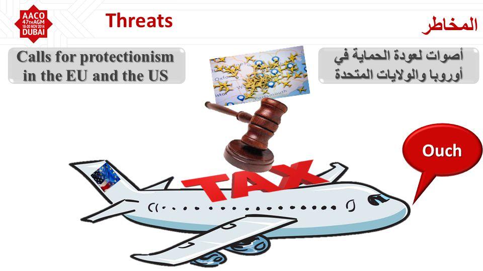 Ouch أصوات لعودة الحماية في أوروبا والولايات المتحدة المخاطر Threats