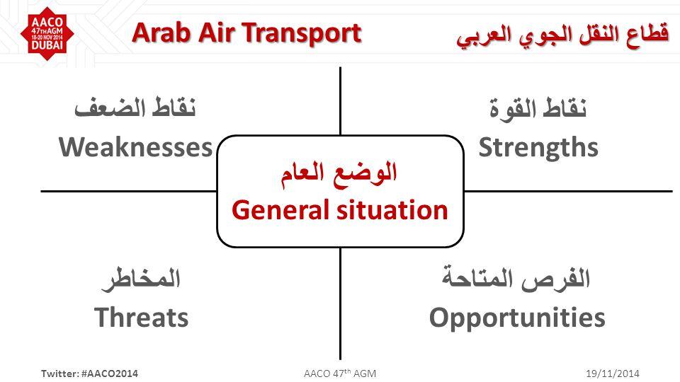Twitter: #AACO2014AACO 47 th AGM19/11/2014 قطاع النقل الجوي العربي Arab Air Transport الوضع العام General situation نقاط القوة Strengths نقاط الضعف Weaknesses الفرص المتاحة Opportunities المخاطر Threats
