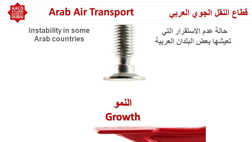 النموGrowth قطاع النقل الجوي العربي Arab Air Transport Instability in some Arab countries حالة عدم الاستقرار التي تعيشها بعض البلدان العربية