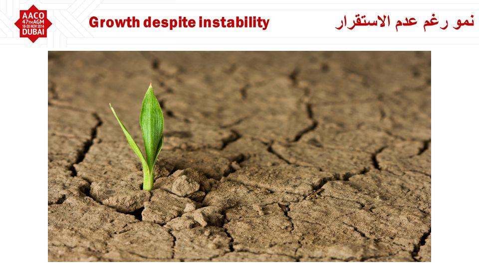 نمو رغم عدم الاستقرار Growth despite instability