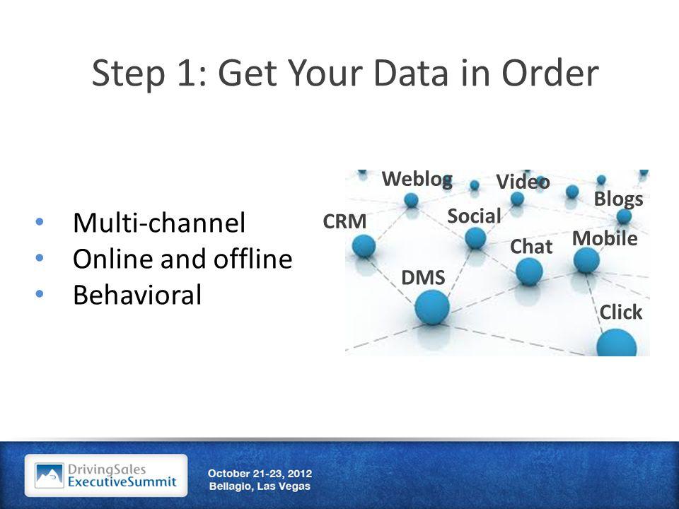 Step 1: Get Your Data in Order Multi-channel Online and offline Behavioral CRM DMS Chat Click Social Mobile Weblog Video Blogs
