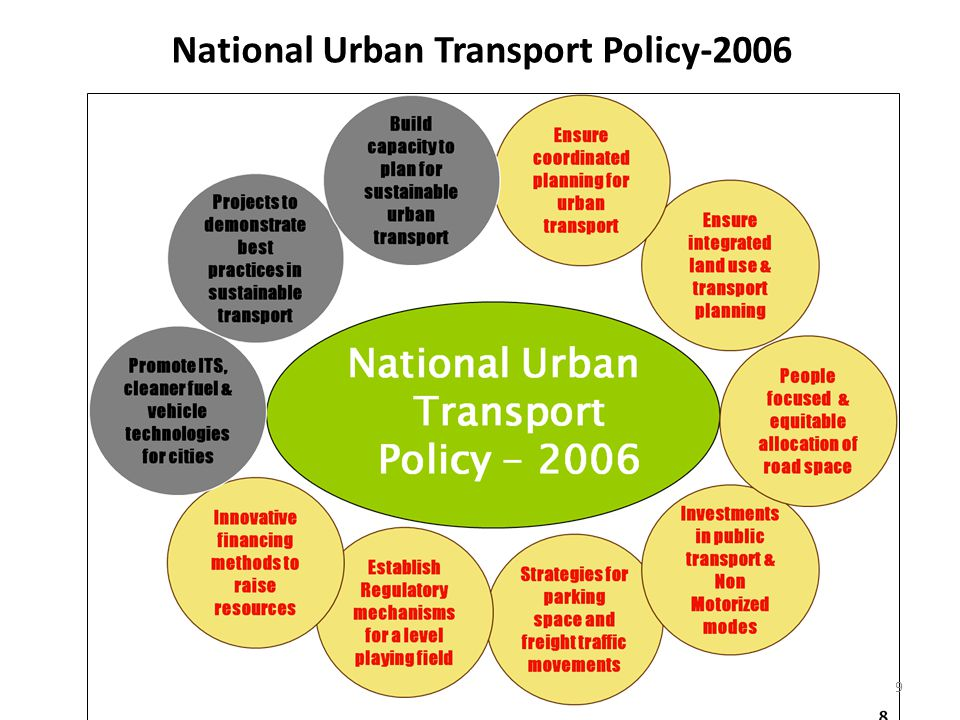 9 National Urban Transport Policy-2006