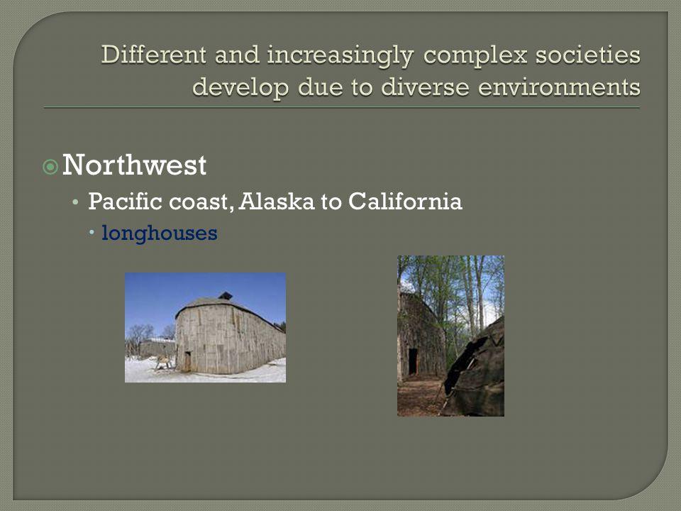  Northwest Pacific coast, Alaska to California  longhouses