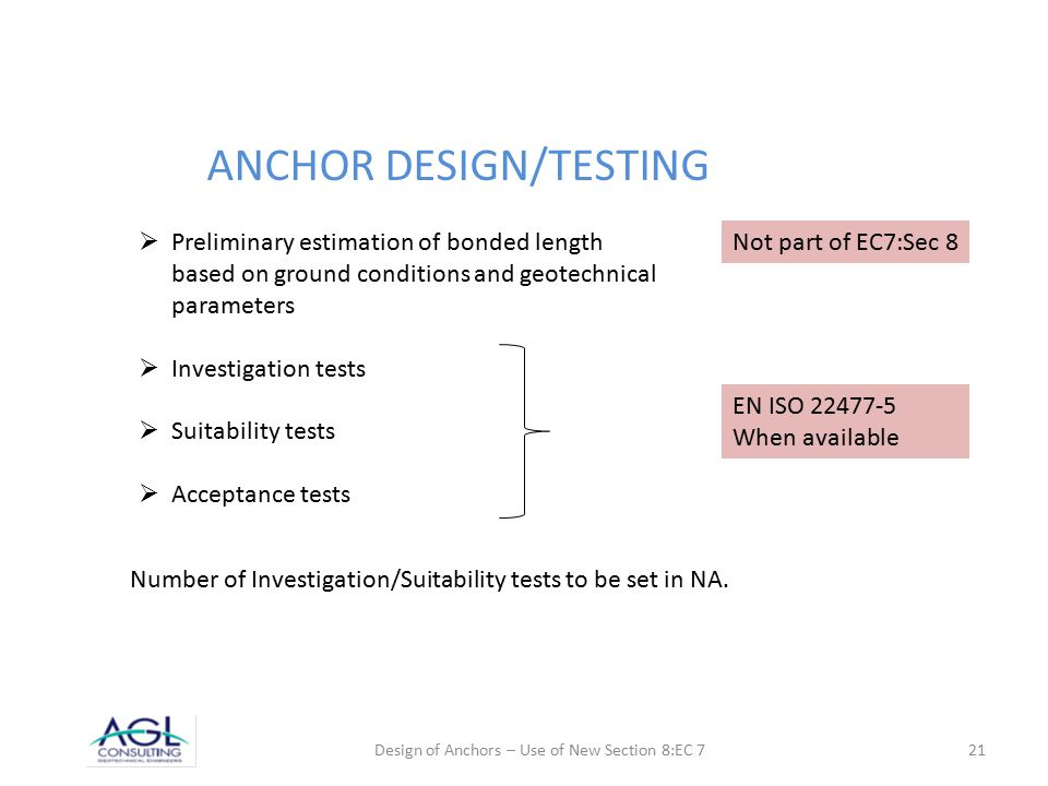 Design of Anchors – Use of New Section 8:EC 721 ANCHOR DESIGN/TESTING  Preliminary estimation of bonded length based on ground conditions and geotechnical parameters  Investigation tests  Suitability tests  Acceptance tests Not part of EC7:Sec 8 EN ISO 22477-5 When available Number of Investigation/Suitability tests to be set in NA.
