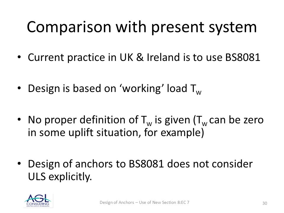 Comparison with present system Current practice in UK & Ireland is to use BS8081 Design is based on 'working' load T w No proper definition of T w is