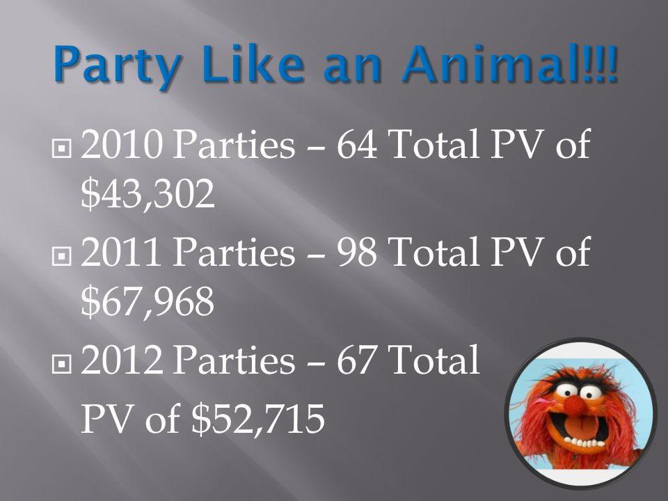  2010 Parties – 64 Total PV of $43,302  2011 Parties – 98 Total PV of $67,968  2012 Parties – 67 Total PV of $52,715