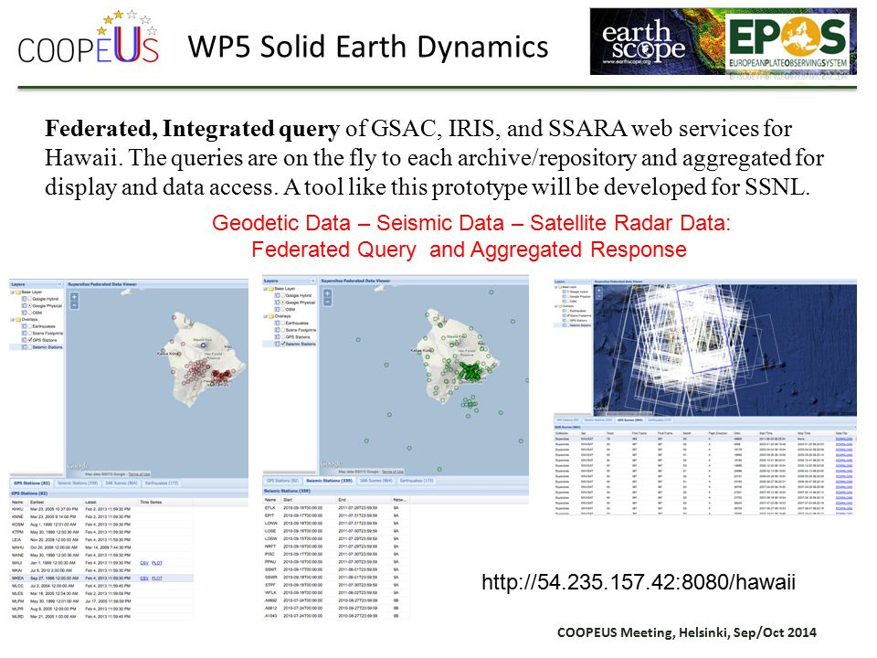 COOPEUS Meeting, Helsinki, Sep/Oct 2014 Draft Data Plan – Demonstrated Multidata Query Interface Federated, Integrated query of GSAC, IRIS, and SSARA web services for Hawaii.