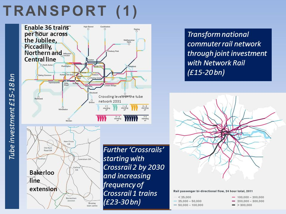 T R A N S P O R T( 1 )T R A N S P O R T( 1 ) Enable 36 trains per hour across the Jubilee, Piccadilly, Northern and Central line T ube i n v e s t m e n t £1 5 - 18 bn Transform national commuter rail network through joint investment with Network Rail (£15-20 bn) Crowding levels on the tube network 2031 Further 'Crossrails' starting with Crossrail 2 by 2030 and increasing frequency of Crossrail 1 trains (£23-30 bn) Bakerloo line extension