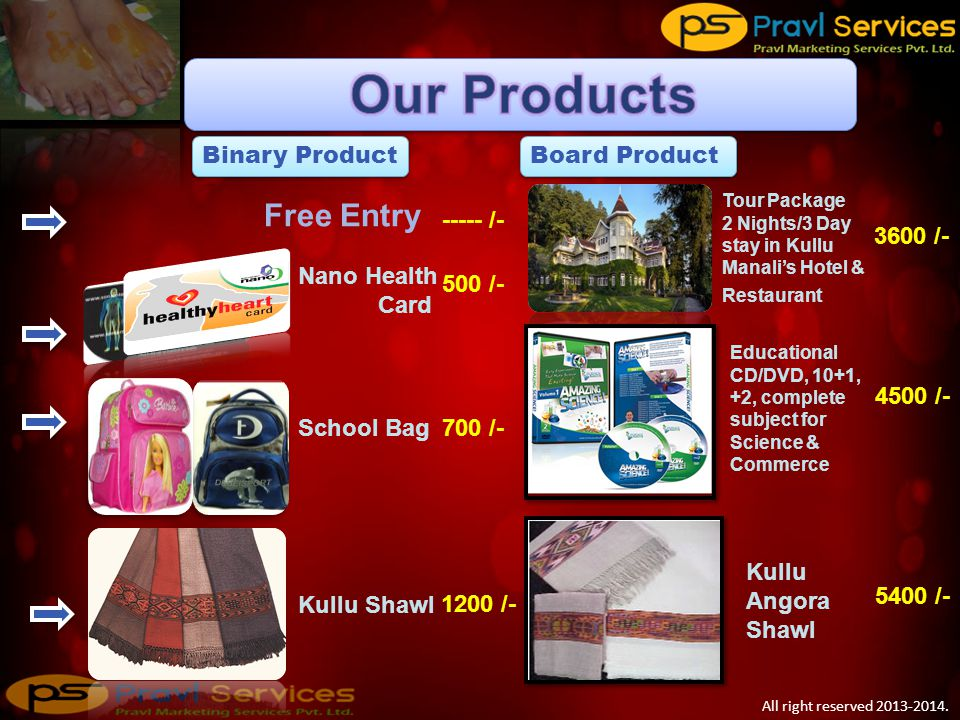 All right reserved 2013-2014. Just choose a package to yourself & Get the distributorship of