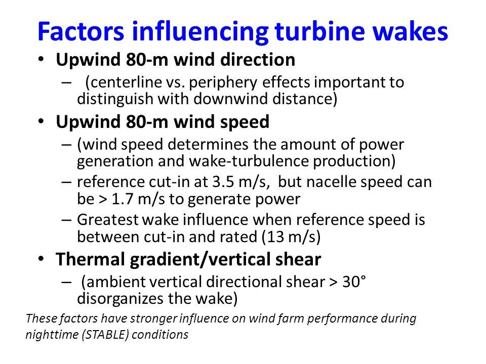 CWEX-10 wake summary (STABLE) Normalized speed (  U/U 0 ) (  TKE/TKE 0 ) [Pressure field influence in near-wake?] [wake reaching the surface in the far wake/double wake locations?] Uniformly enhanced TKE at 5-10 D downstream from two merged wakes.
