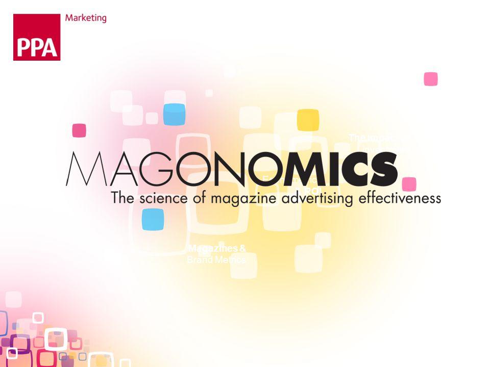 Magazines & Brand Metrics The impact of investment Econometrics & ROI