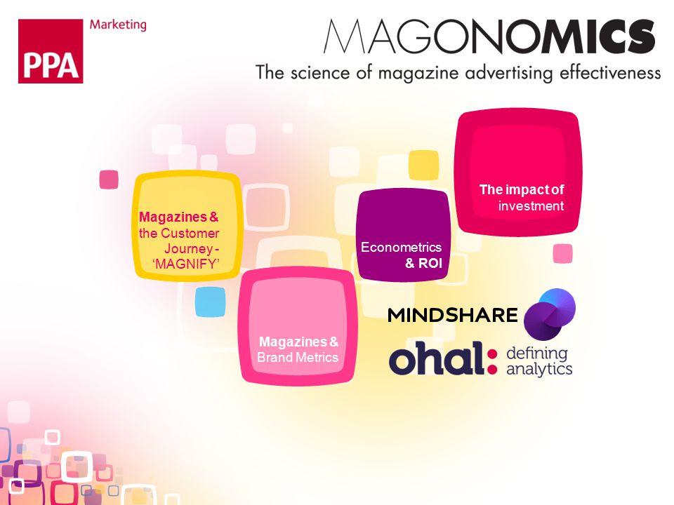 Magazines & the Customer Journey - 'MAGNIFY' Magazines & Brand Metrics The impact of investment Econometrics & ROI