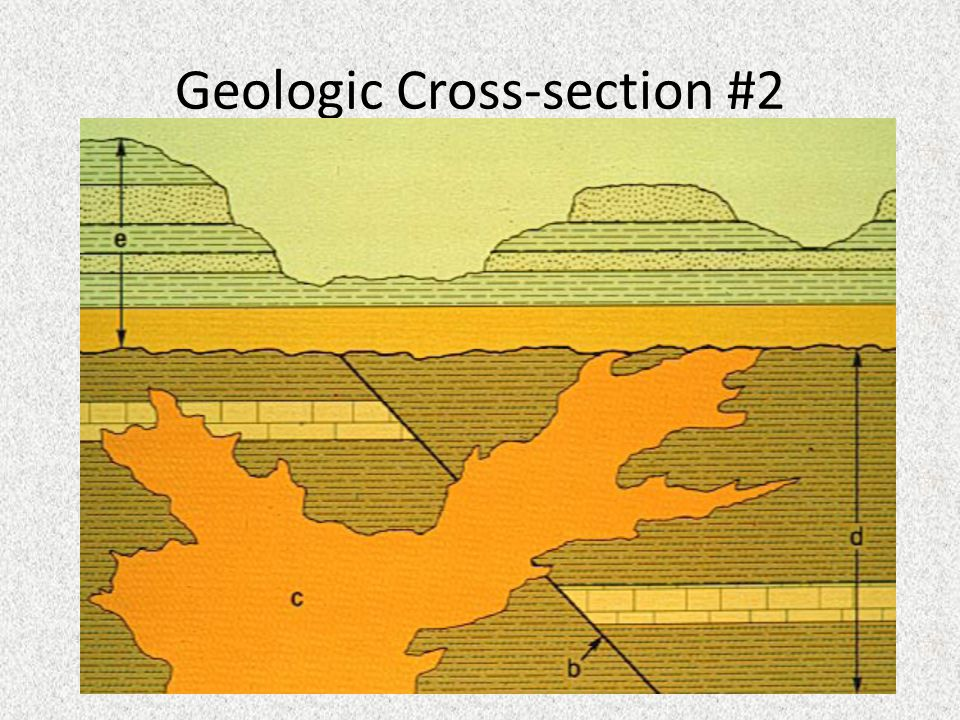 Geologic Cross-section #2