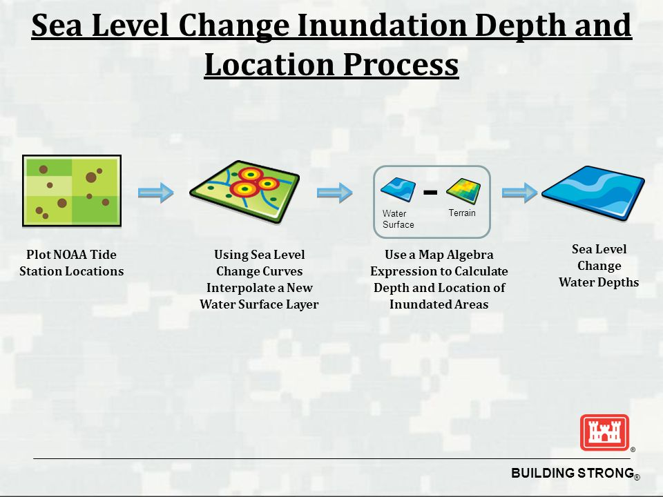 BUILDING STRONG ® Plot NOAA Tide Station Locations Using Sea Level Change Curves Interpolate a New Water Surface Layer Use a Map Algebra Expression to
