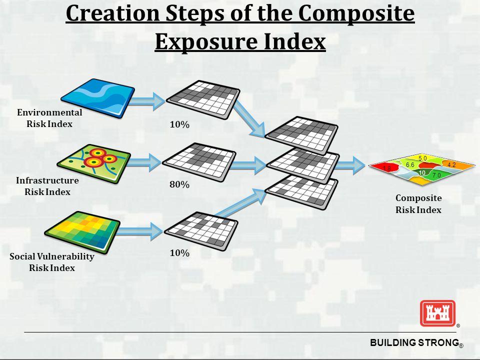 BUILDING STRONG ® Environmental Risk Index Infrastructure Risk Index Social Vulnerability Risk Index 10% 80% 10% Composite Risk Index 10 6.6 7.0 4.2 1.8 5.0 Creation Steps of the Composite Exposure Index