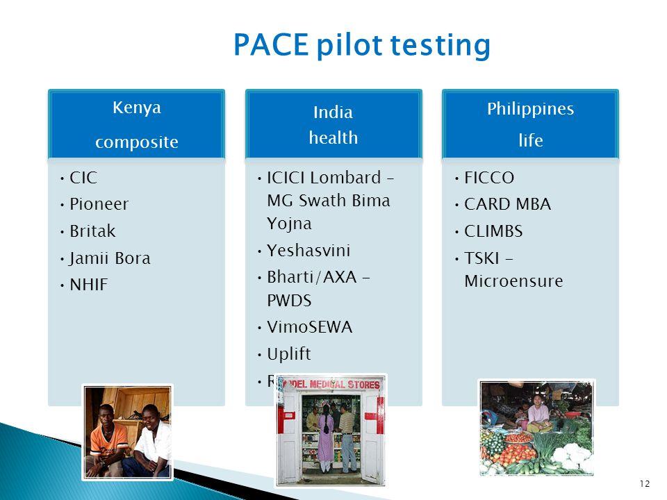 12 PACE pilot testing Kenya composite CIC Pioneer Britak Jamii Bora NHIF India health ICICI Lombard – MG Swath Bima Yojna Yeshasvini Bharti/AXA - PWDS VimoSEWA Uplift RSBY Philippines life FICCO CARD MBA CLIMBS TSKI - Microensure