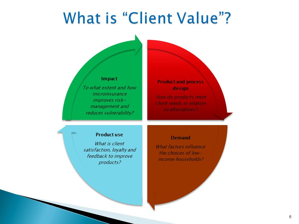 Product and process design How do products meet client needs in relation to alternatives.
