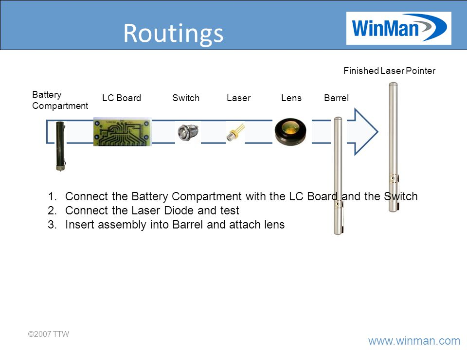 www.winman.com Routings Entry ©2008 TTW Once the routing entries have been completed we can view the finished structure.