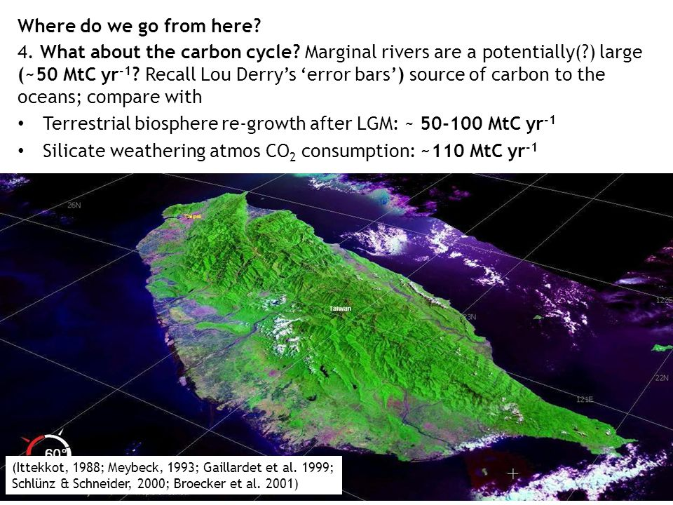~50 MtC yr -1 eroded from mountain islands to oceans Compare to terrestrial biosphere re-growth after Last Glacial Maxium: ~ 50-100 MtC yr -1 Silicate weathering atm CO 2 consumption: ~110 MtC yr -1 Oblique view of Taiwan (LANDSAT 7 - NASA Worldwind) 4.