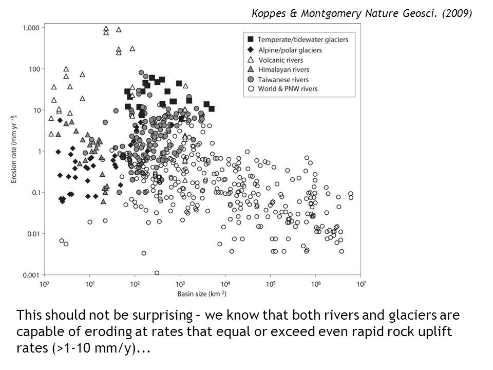 Koppes & Montgomery Nature Geosci.