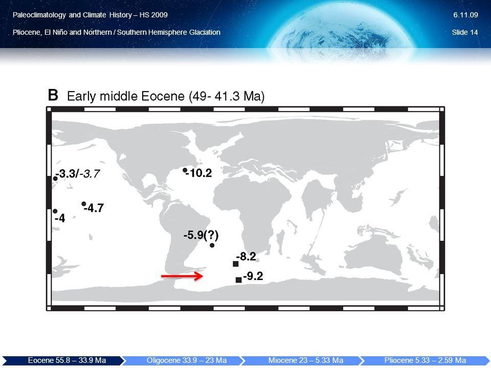 Paleoclimatology and Climate History – HS 2009 Pliocene, El Niño and Northern / Southern Hemisphere Glaciation 6.11.09 Slide 14 Eocene 55.8 – 33.9 MaOligocene 33.9 – 23 MaMiocene 23 – 5.33 MaPliocene 5.33 – 2.59 Ma