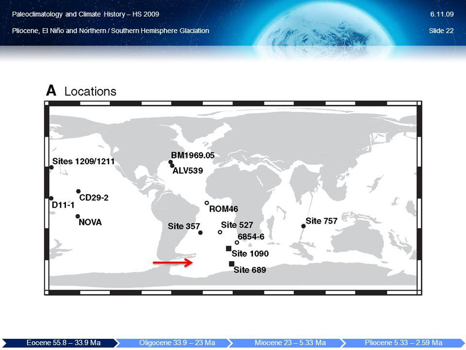 Paleoclimatology and Climate History – HS 2009 Pliocene, El Niño and Northern / Southern Hemisphere Glaciation 6.11.09 Slide 22 Eocene 55.8 – 33.9 MaOligocene 33.9 – 23 MaMiocene 23 – 5.33 MaPliocene 5.33 – 2.59 Ma