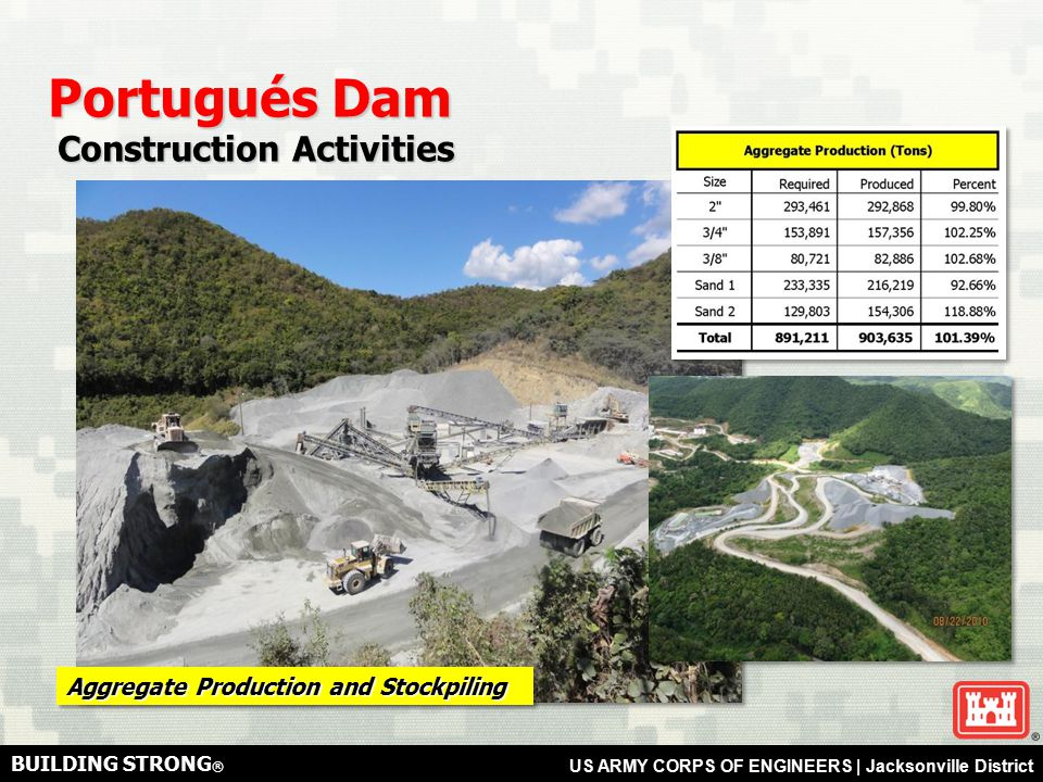 BUILDING STRONG ® US ARMY CORPS OF ENGINEERS | Jacksonville District Portugués Dam Construction Activities Construction Activities Aggregate Production and Stockpiling