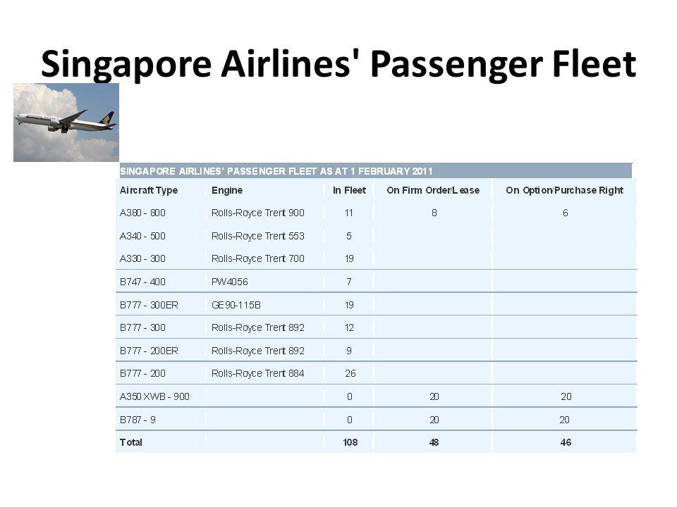 Singapore Airlines' Passenger Fleet