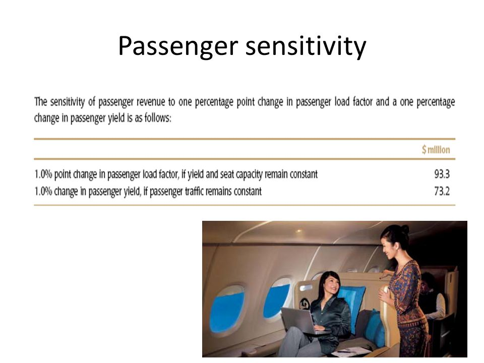 Passenger sensitivity