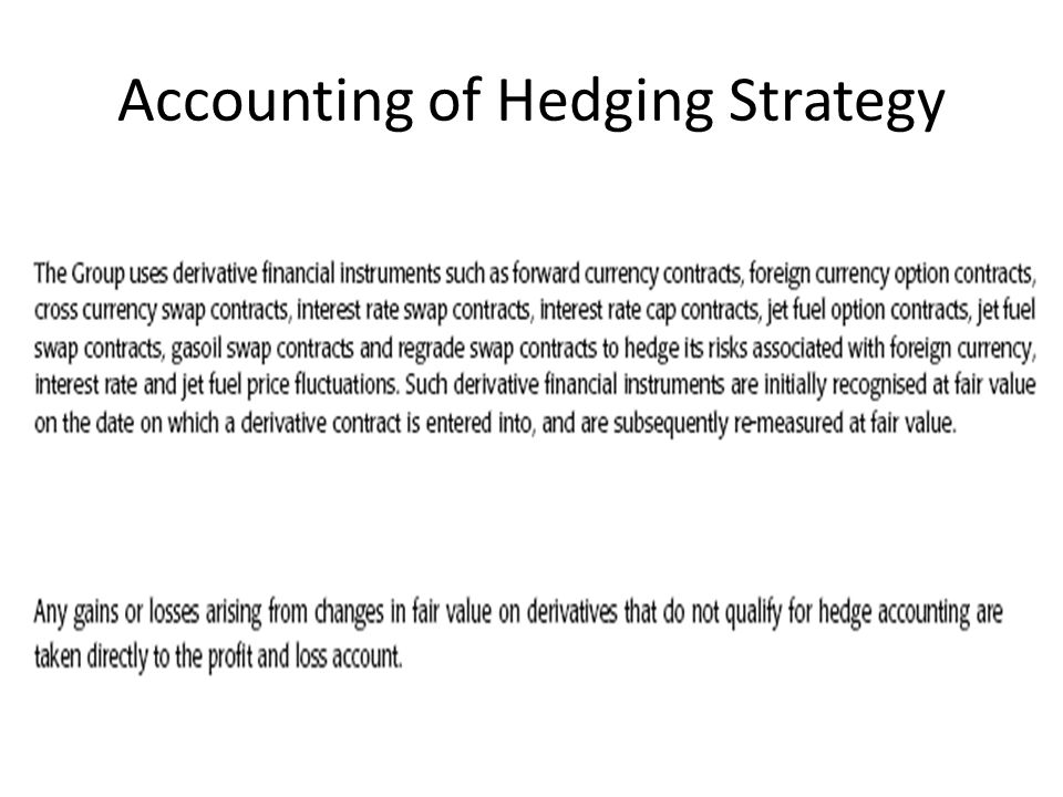 Accounting of Hedging Strategy