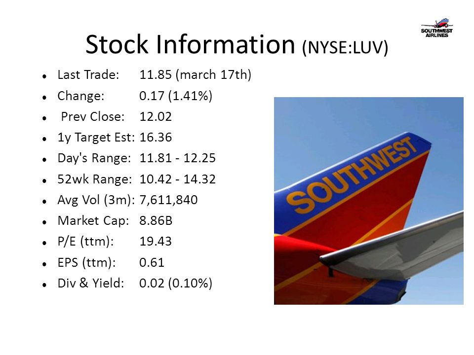 Stock Information (NYSE:LUV) Last Trade: 11.85 (march 17th) Change:0.17 (1.41%) Prev Close:12.02 1y Target Est:16.36 Day's Range:11.81 - 12.25 52wk Ra
