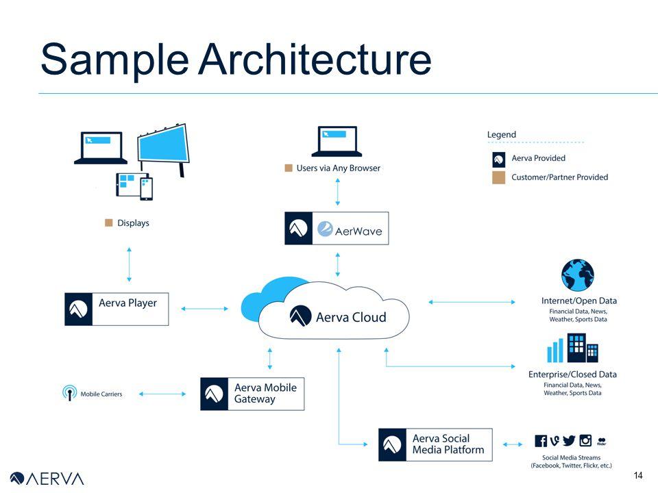 Sample Architecture 14